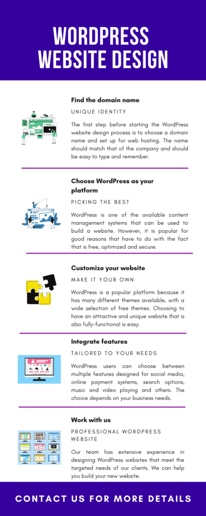 Wordpress Web Design London